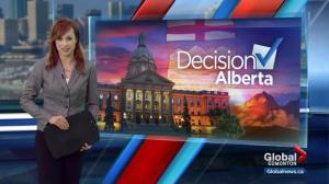 Alberta researchers take pulse of province's election campaign in a whole new way