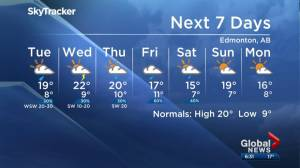 Global Edmonton weather forecast: June 3