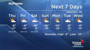 Edmonton long-range weather forecast: Feb. 20