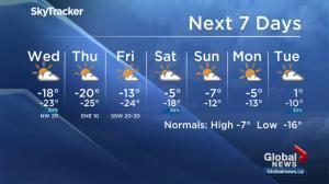 Global Edmonton weather forecast: Jan. 9