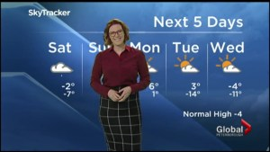 Mild conditions on the way, risk of freezing rain on Sunday