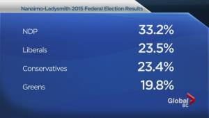 Nanaimo-Ladysmith federal byelection is called for May