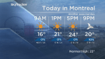 Global News Morning weather forecast Friday, August 31