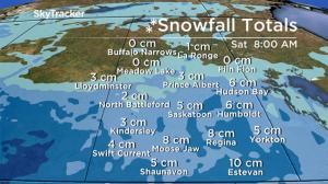 Saskatoon weather outlook: more snow on the way, arctic air moves in