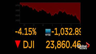 Dow plunges 1,000 points as Wall Street's wild week