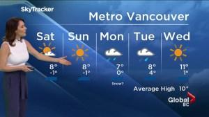 B.C. evening weather forecast: Mar 8