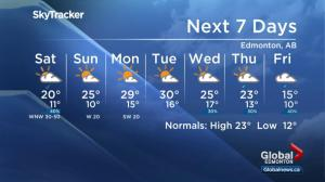Global Edmonton weather forecast: July 13