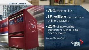 Online shopping changing the retail game