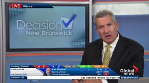 New Brunswick election: 82 polls not reporting results yet