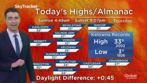 Kelowna Weather Forecast: June 13