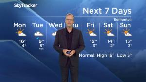 Edmonton Weather Forecast: Sept.17