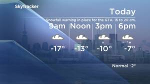 Significant snowfall and extreme cold warning issued for Ontario