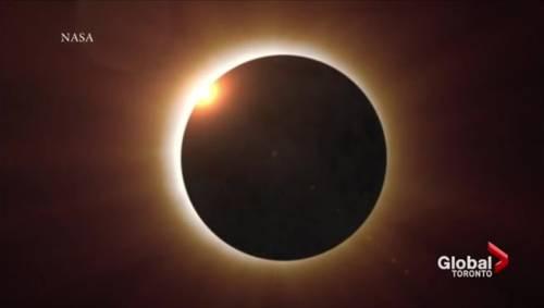 noon solar astronomy - photo #15