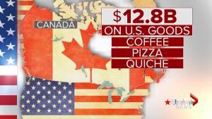 Canada threatening U.S. with tariffs on nearly $13B worth of goods