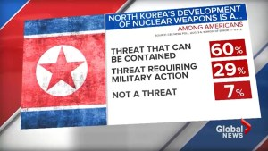 North Korea threatens full-scale nuclear strike against Guam