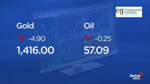 Global News Morning Market and Business Report – July 4, 2019