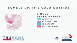 Our YEG At Night: Where to find other single people in Edmonton on Valentine's Day