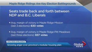 Political fallout over Maple Ridge's fight with the province?