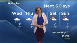 Chance of mixed precipitation Wednesday, temperatures climbing Thursday and Friday