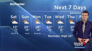 Global Edmonton weather forecast: July 19