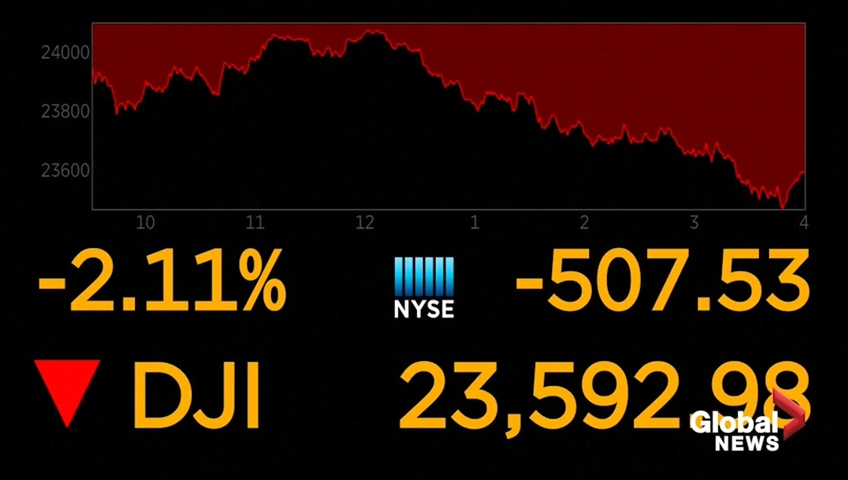 United States  stocks tumble as Fed raises rates