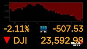 U.S. stocks drop to new low as world stocks, oil tumbles