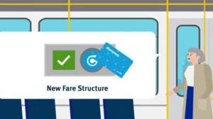 No distance-based TransLink fare system until 2022: report