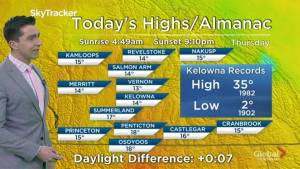 Kelowna Weather Forecast: June 20