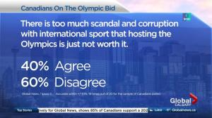 Global News/Ipsos poll on 2026 Winter Olympics Bid