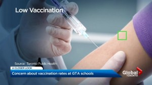 Toronto Public Health sounds alarm on vaccinations