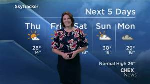 More sunshine on the way for Thursday with slight chance of showers & risk of a thunderstorm