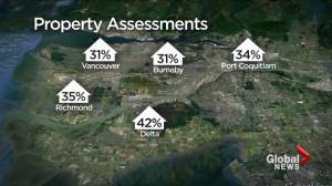 Assessment shock: Will it affect your property taxes?