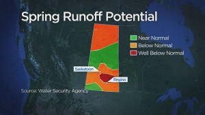 Saskatchewan farmers concerned about spring runoff