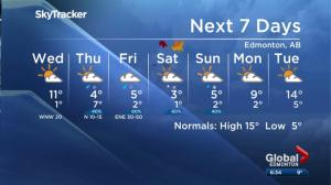 Edmonton weather forecast: Sept. 18
