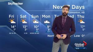 Edmonton Weather Forecast: April 11