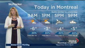 Global News Morning weather forecast: Wednesday, December 5