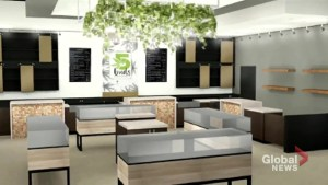 The role of a commercial interior designer