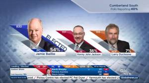 Nova Scotia election: PC leader Jamie Baillie wins Cumberland South (01:01)