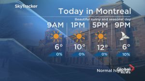 Global News Morning weather forecast: Tuesday April 14, 2019