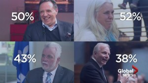 How Quebec parties compare on diversity