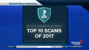 BBB Top 10 Scams of 2017