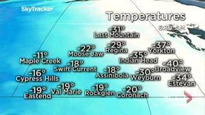 Saskatoon morning weather outlook – January 30