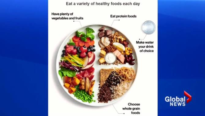 Canada's new food guide emphasizes eating plants, drinking