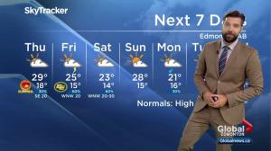 Global Edmonton weather forecast: June 20