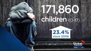 1 in 6 Alberta children lives below poverty line