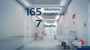 Flu cases in Alberta double in one week