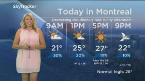 Global News Morning weather forecast: Tuesday August 13, 2019