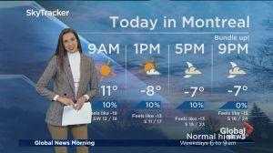 Global News Morning weather forecast: Friday, November 23