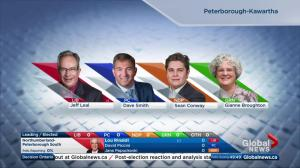 Ontario Election: The most important ridings to watch