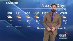 Edmonton Weather Forecast: April 10
